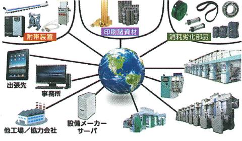 Orient Orijginal Industrial 4.0